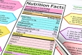 The Nutrition Facts Label: What's Different?